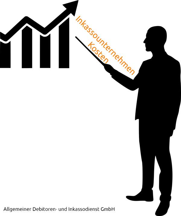 Allgemeiner-Debitoren--und-Inkassodienst-GmbH-Inkassounternehmen-kosten