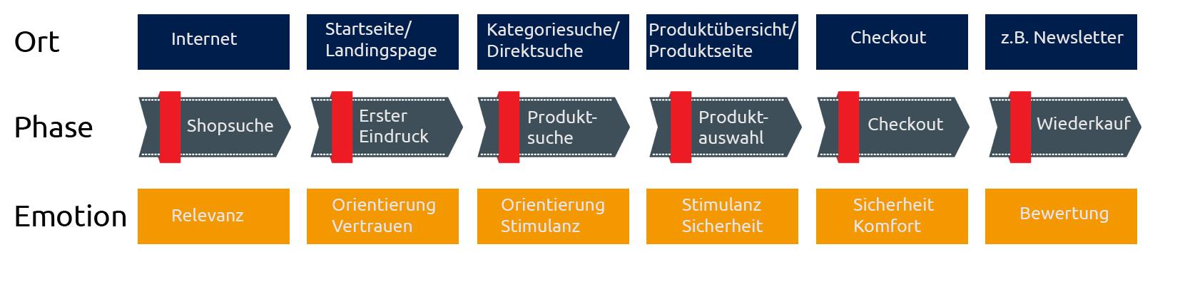 Allgemeiner-Debitoren-und-Inkassodienst-GmbH-Kaufprozess